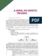 Teoria Geral Do Direito Privado