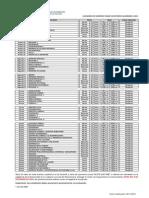 Calendario Supletorios Calendario a 2013 y Calendario B 2013 - 2014