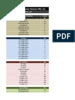 stock list 19-12-2013