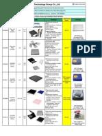 1、USB 2.0+3.0 Slim External DVDRW 20130822