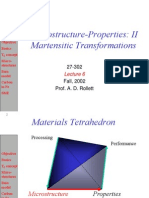 Martensitic Transformations