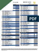 Rwanda Liste Du Jour