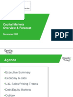 Capital Markets Overview and Forecast