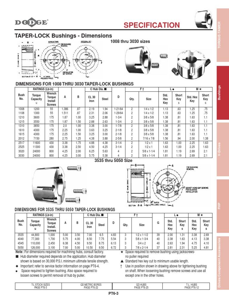 Quantity Avail NEW IN BOX DODGE 1610 X5 //8 KW TAPER-LOCK BUSHING P//N 117081