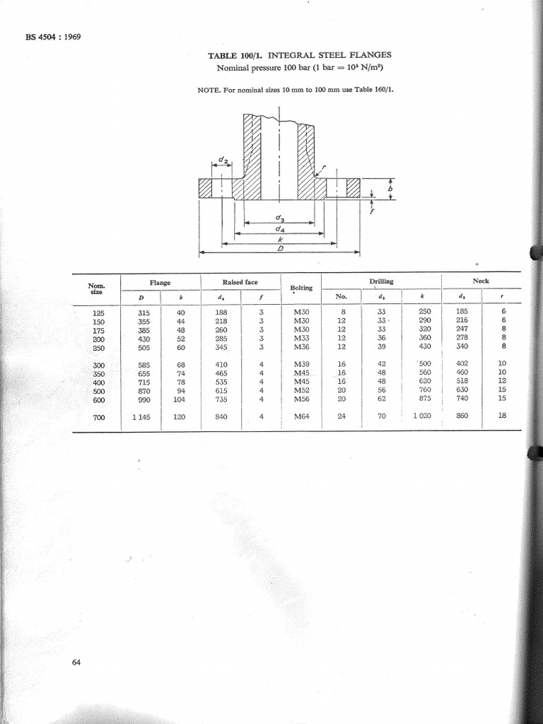 BS 4504-1969 Table 100-1