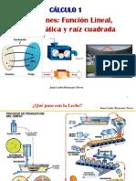 Clase 01 DEFINICIÓN DE  FUNCIONES Y FUNCIONES ESPECIALES