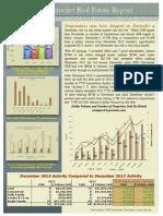 Nantucket Real Estate Market Update - December 2013