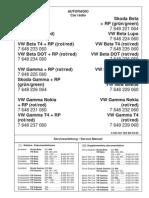 VW Beta