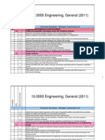 engineering graphical communications standards