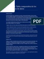 Actividad 4 tipos de bases de dtos.docx