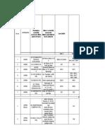 Centralizarea Autorizatiilor Emise Pe Trim I 2012