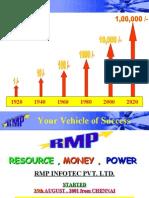 Rmp Product.ali plan sep 2009