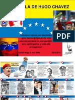 Venezuela de Hugo Chavez a.pptx