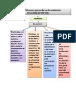 Propositos de Quimica.