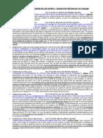 JURISPRUDENCIAS – Nulidad de acto jurídico – disposición del bien por un cónyuge