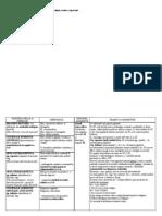 30383993-Nervul-Vag-Origine-Traiect-Si-Raporturi.pdf