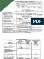Taxation 1 Schedule