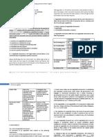 Nego Notes_summary of Doctrines_2k