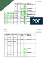 Cetex_ICS_cabling details