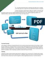 Life Cycle of a Ship   Shippipedia