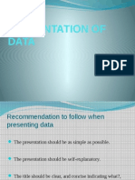 Presentation of Data