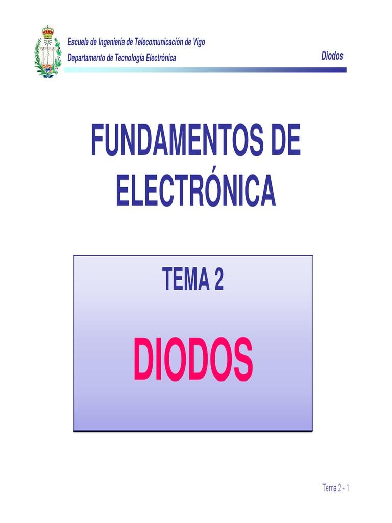 Circuito Quemagrasas : Tema 2
