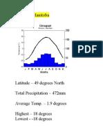 Brandon Manitoba Climate Graph