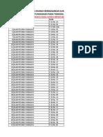 Data Skm Seluruh Bks