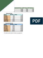 rates-26-04-04
