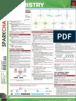 Sparkschart - Chemistry