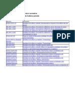 Standarde Si Normative Incalzire Centrala