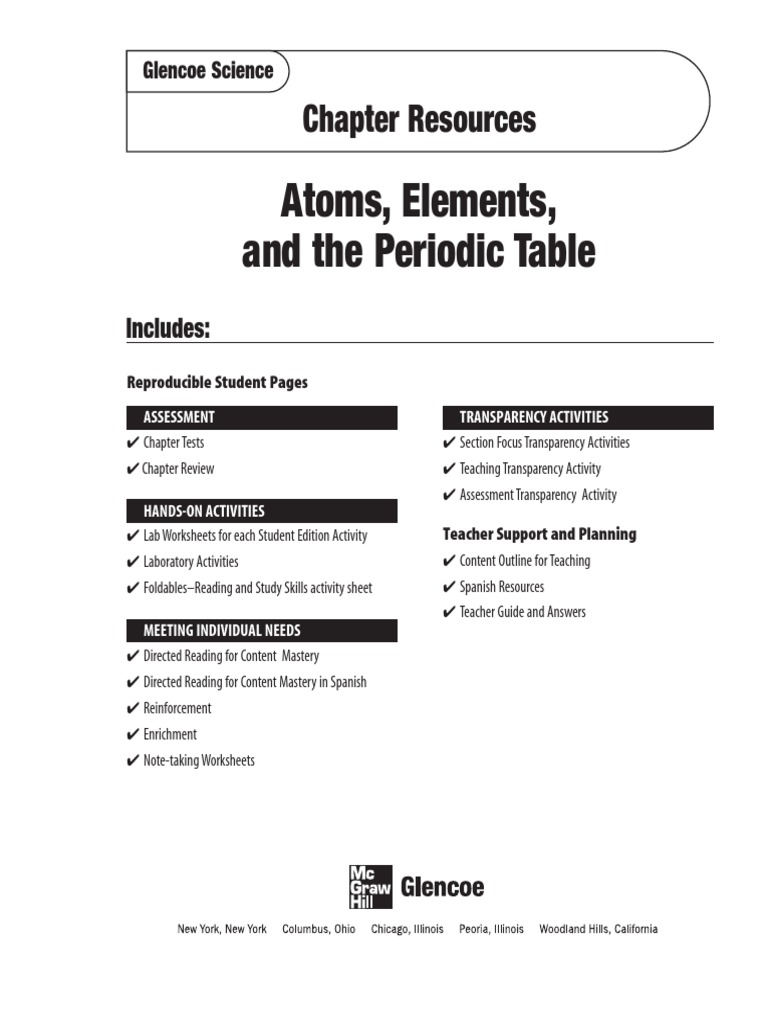 glenceo atoms worksheet. Black Bedroom Furniture Sets. Home Design Ideas
