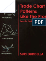 Trade Chart Patterns Like the Pros-Suri Duddella