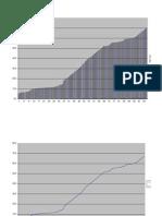 Tabela de brix-RC.xlsx