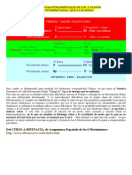 Las Energias Fundamentales de Los 3 Planos. Emagister (1)