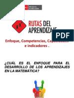 ppt de capacidades -ENFOQUE MATEMÁTICA-Inicial-ok (Chiclayo) (1)