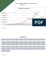PBI de Corea Del Sur -Malasia Singapur