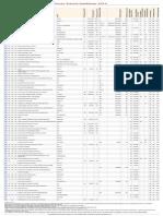 European Business School Rankings 2012