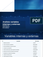 Analisis Int Ext