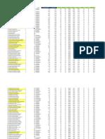 Final- Listas Del Preuniversitario. (1)