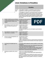 Iqama System Violations & Penalties