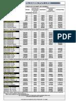 All Car Price List OCT - 2013