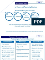 Purchasing Structure 05