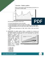 Atividades - Tabelas e Gráficos