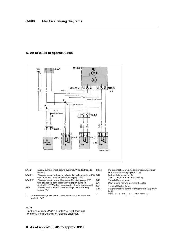 W201 Cental Locking Wiring Diagram