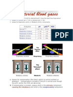 Arterial Blood Gases Basic Principlesvx