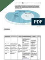Geografia A - Articulação e lógica sequencial dos conteúdos