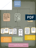 1. Mapa Conceptual Dulce Santoyo Ruiz.