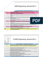 engineering ethics standards