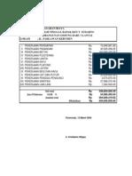 contoh RAB, bahan kuliah teknik sipil ugm.